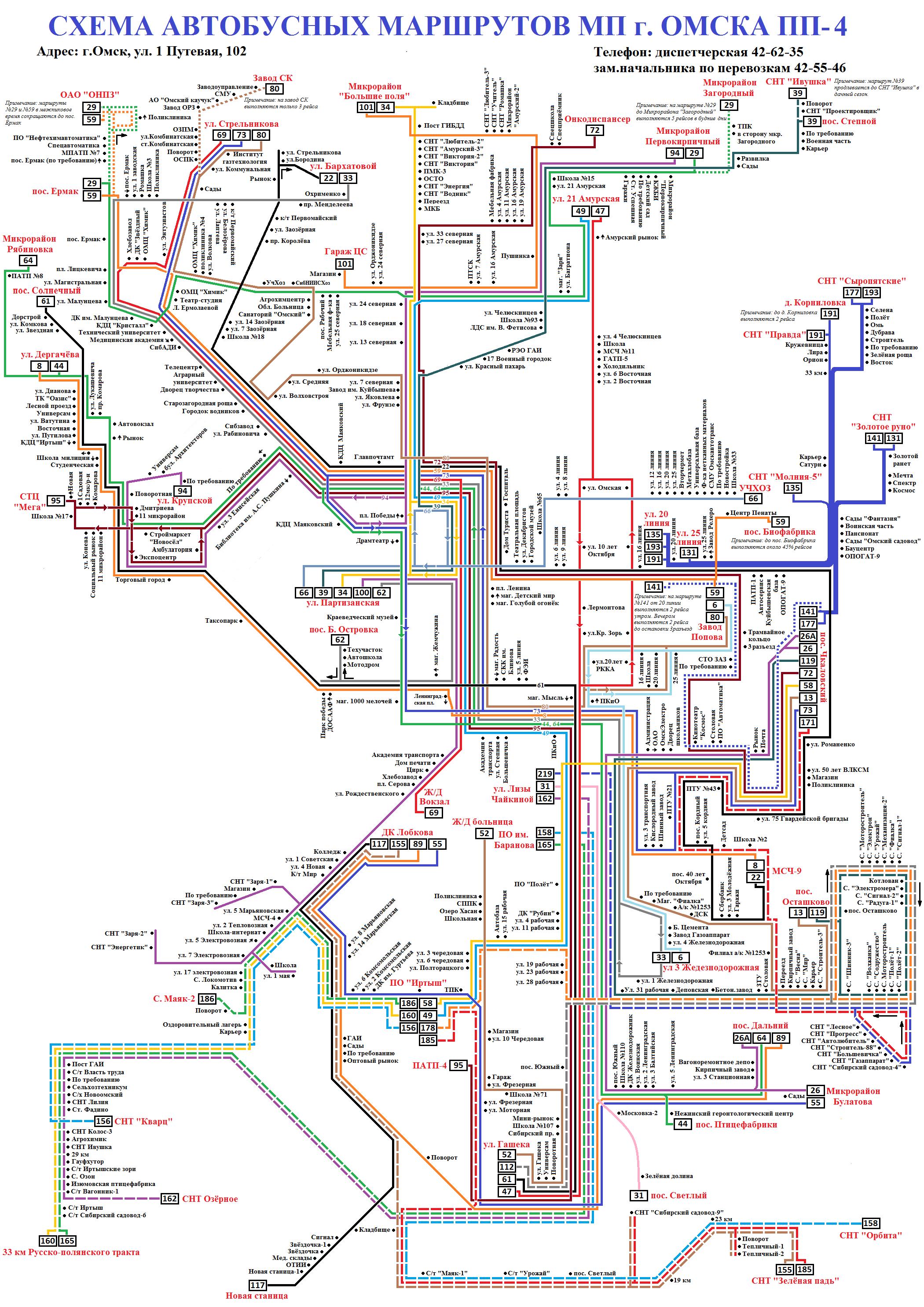 Omsk — Maps